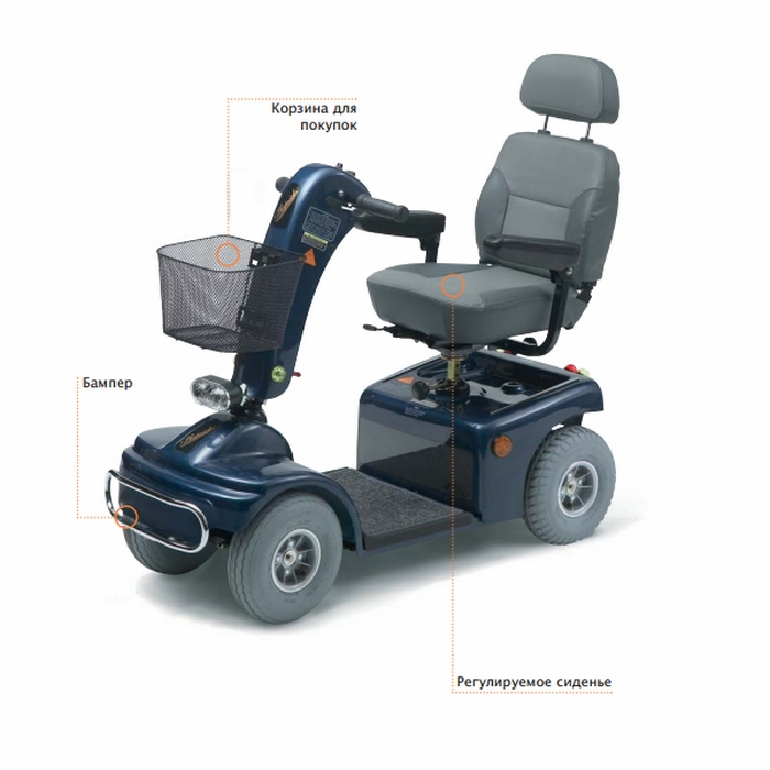 Кресло-коляска скутер электрическая для инвалидов Vermeiren Saturnus 4