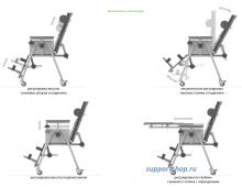 Ортопедический функциональный стул CH-37.01.01 для детей-инвалидов
