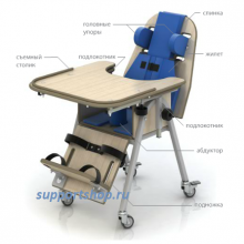 Ортопедический функциональный стул CH-37.01.02 для детей-инвалидов