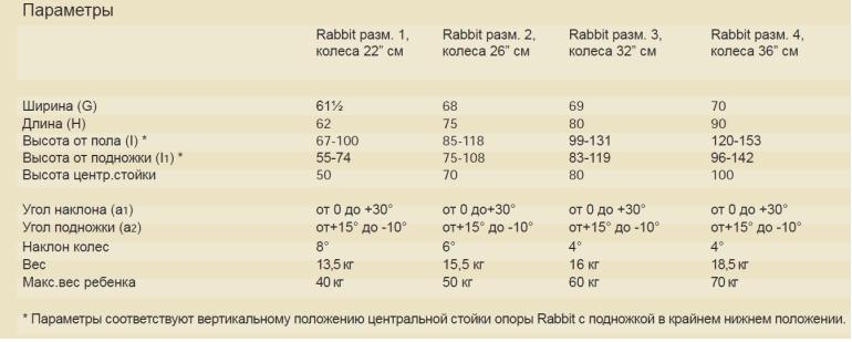 вертикализатор Rabbit