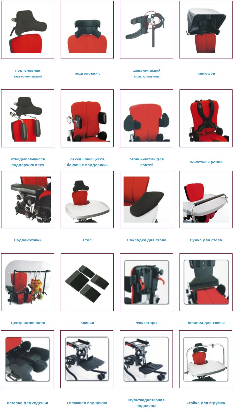 Ортопедическое функциональное кресло для детей-инвалидов R82 X:Panda