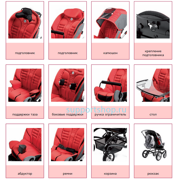 Кресло-коляска Стингрей R82