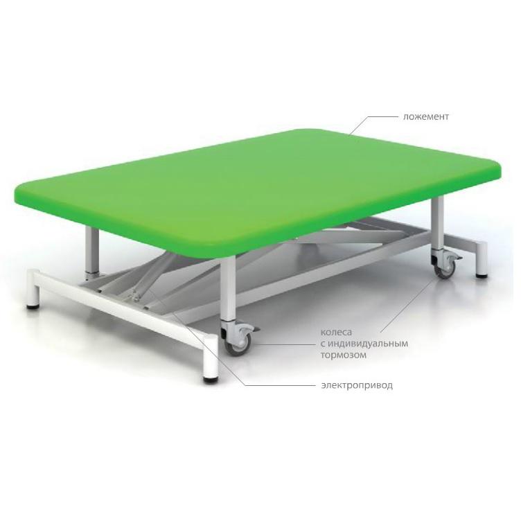 Стол для кинезотерапии BALANCE MAX (СН52.05)
