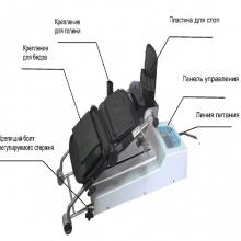 Тренажер детский с электроприводом для ног CPM LY-906
