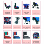 Кресло-коляска для детей с ДЦП Вомбат (Wombat) комнатная